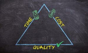 Triangle - time, cost, quality